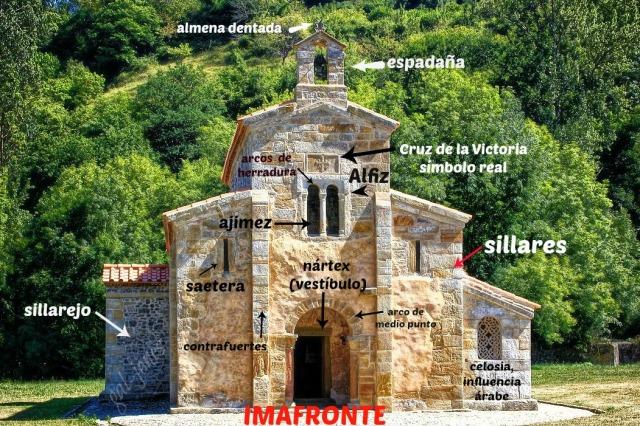 carpas arconovo V 111
